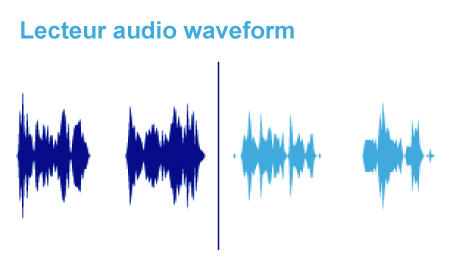 So'Fictif - Sophie Groleau - Lecteur audio Waveform